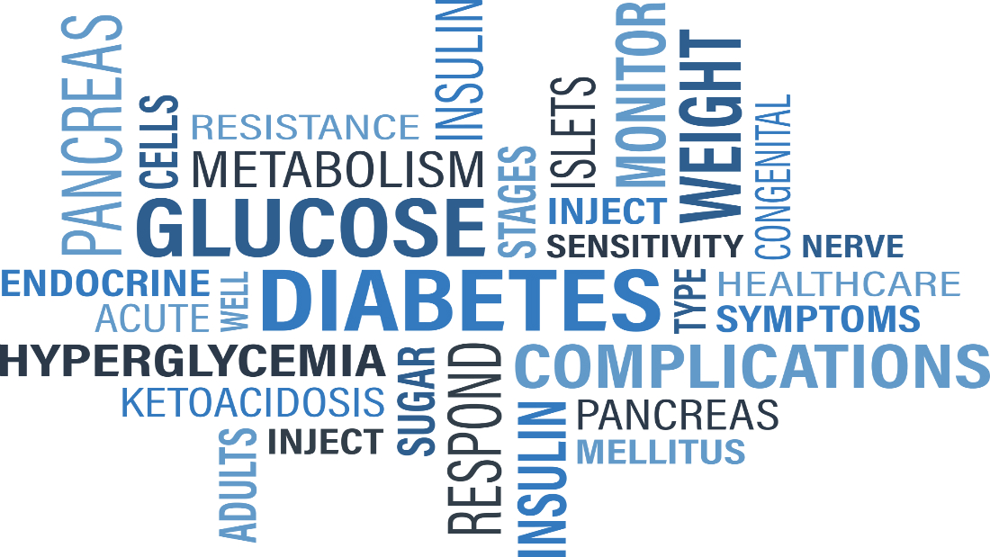 diabetes-1326964-1100x619